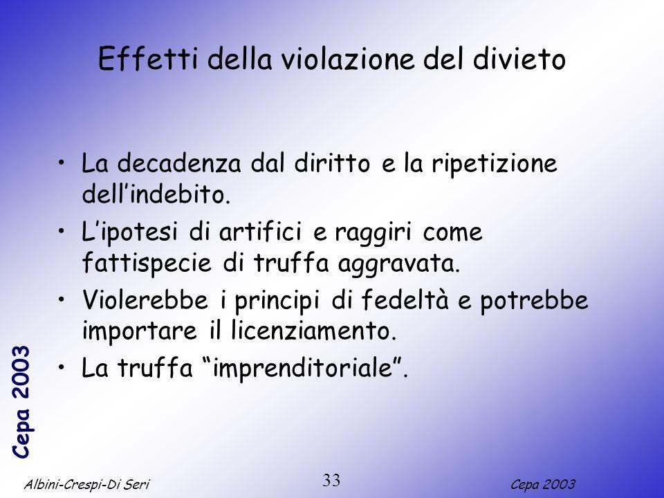 Albini-Crespi-Di SeriCepa 2003 33 Effetti della violazione del divieto La decadenza dal diritto e la ripetizione dellindebito. Lipotesi di artifici e