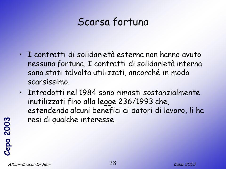 Albini-Crespi-Di SeriCepa 2003 38 Scarsa fortuna I contratti di solidarietà esterna non hanno avuto nessuna fortuna. I contratti di solidarietà intern