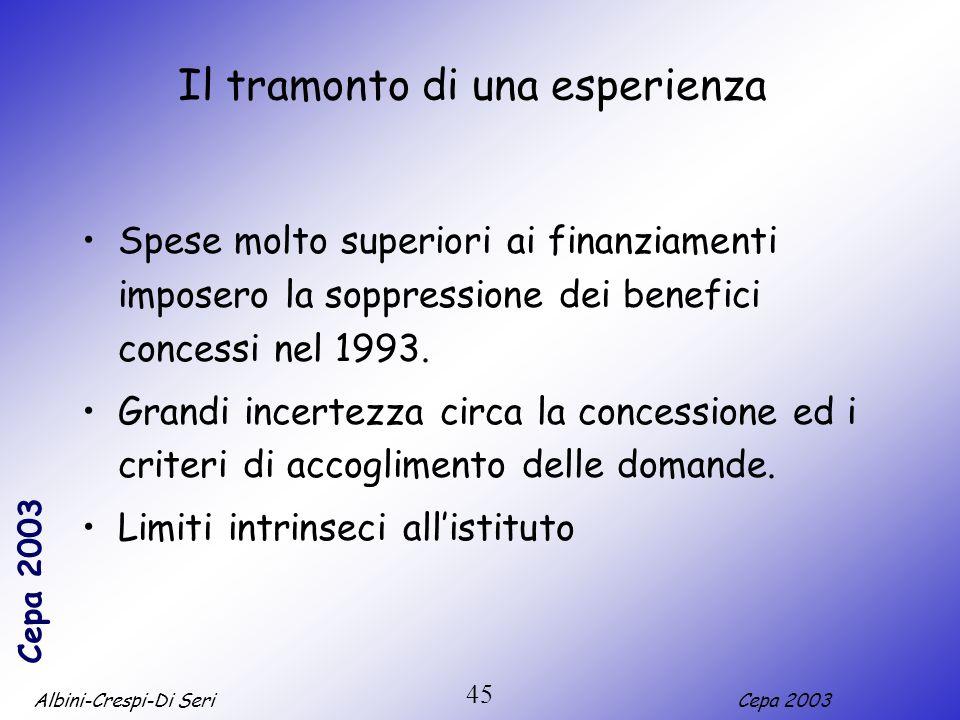 Albini-Crespi-Di SeriCepa 2003 45 Il tramonto di una esperienza Spese molto superiori ai finanziamenti imposero la soppressione dei benefici concessi