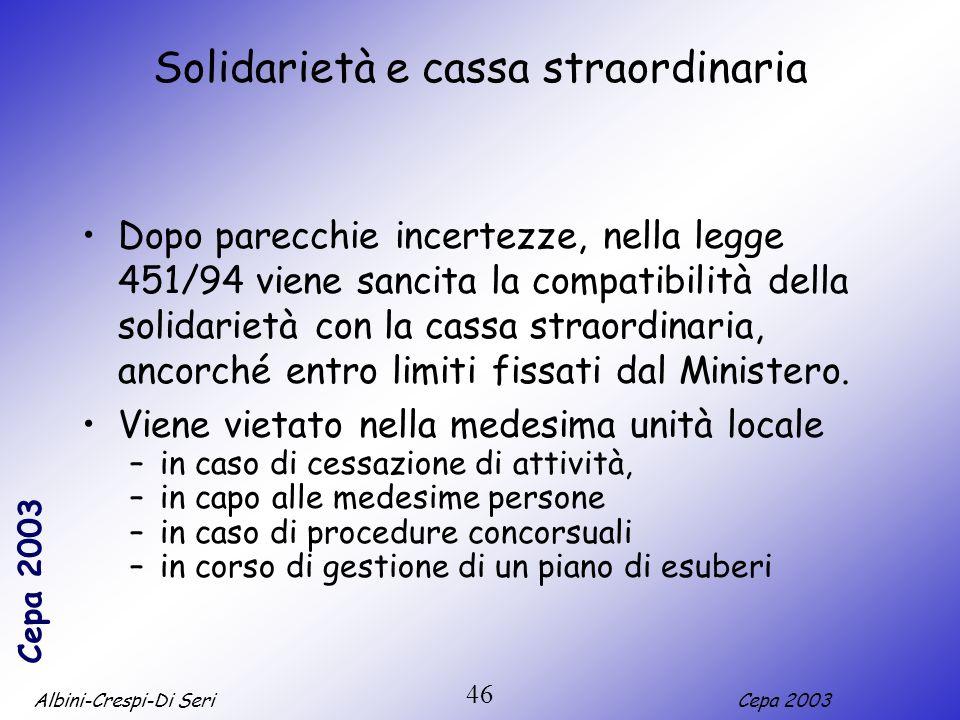 Albini-Crespi-Di SeriCepa 2003 46 Solidarietà e cassa straordinaria Dopo parecchie incertezze, nella legge 451/94 viene sancita la compatibilità della