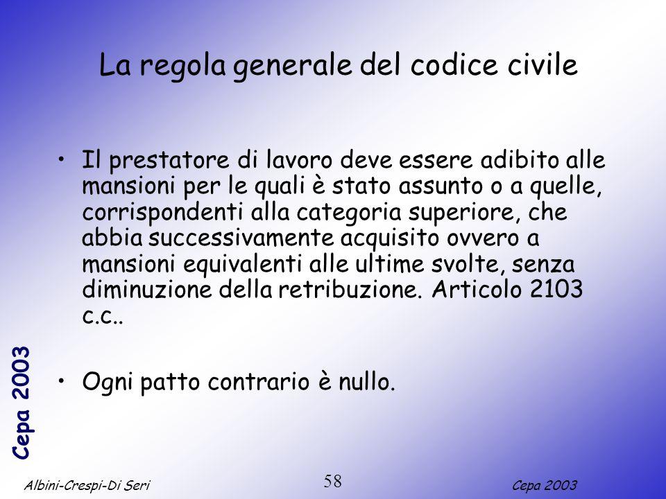 Albini-Crespi-Di SeriCepa 2003 58 La regola generale del codice civile Il prestatore di lavoro deve essere adibito alle mansioni per le quali è stato