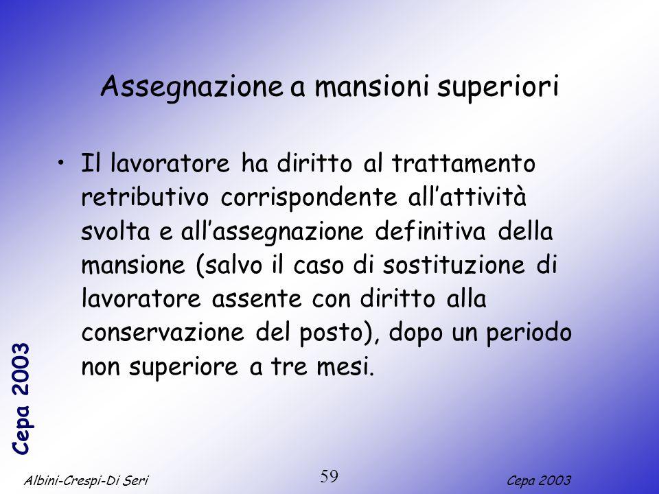 Albini-Crespi-Di SeriCepa 2003 59 Assegnazione a mansioni superiori Il lavoratore ha diritto al trattamento retributivo corrispondente allattività svo
