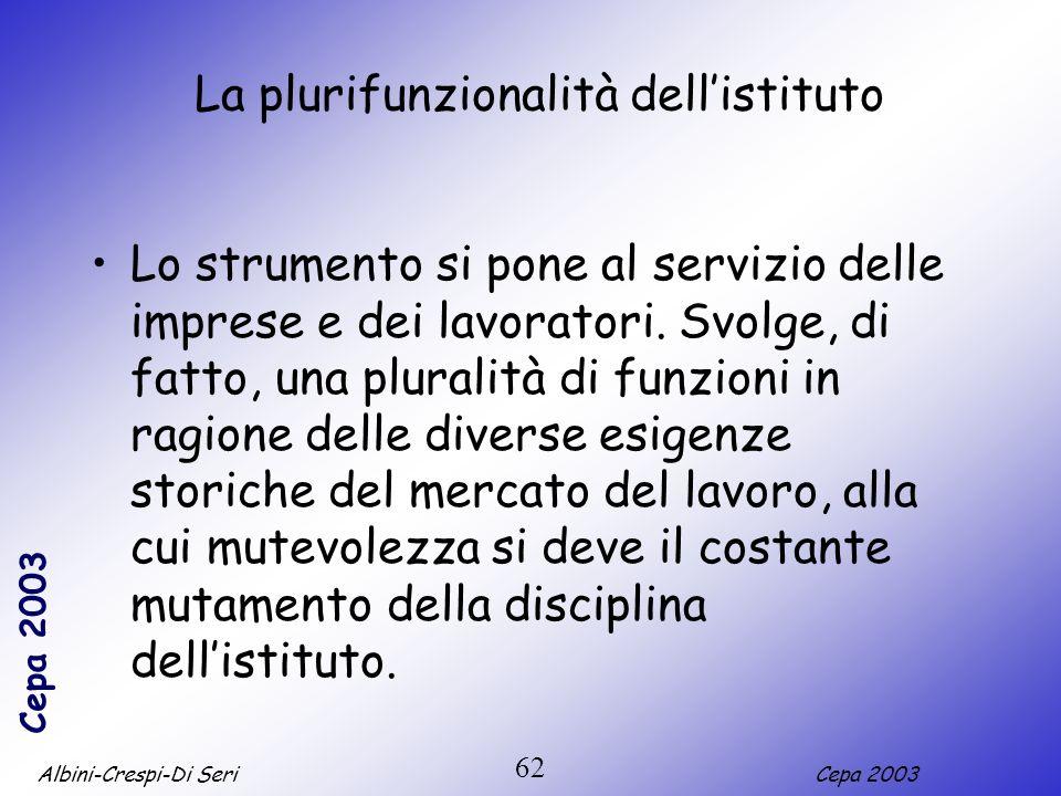 Albini-Crespi-Di SeriCepa 2003 62 La plurifunzionalità dellistituto Lo strumento si pone al servizio delle imprese e dei lavoratori. Svolge, di fatto,
