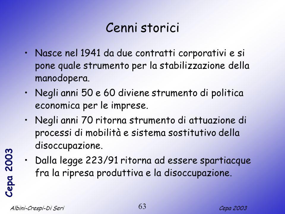 Albini-Crespi-Di SeriCepa 2003 63 Cenni storici Nasce nel 1941 da due contratti corporativi e si pone quale strumento per la stabilizzazione della man