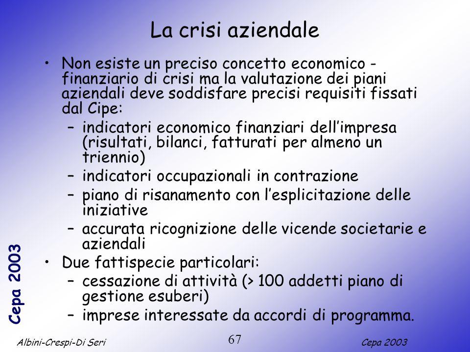 Albini-Crespi-Di SeriCepa 2003 67 La crisi aziendale Non esiste un preciso concetto economico - finanziario di crisi ma la valutazione dei piani azien