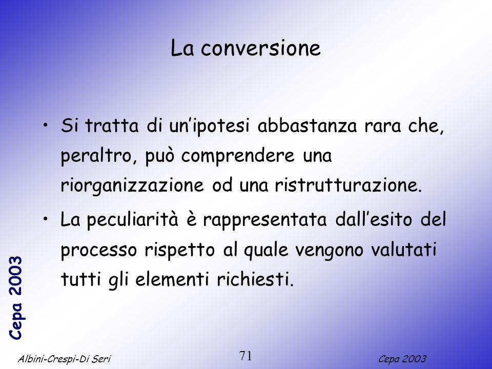 Albini-Crespi-Di SeriCepa 2003 71 La conversione Si tratta di unipotesi abbastanza rara che, peraltro, può comprendere una riorganizzazione od una ris