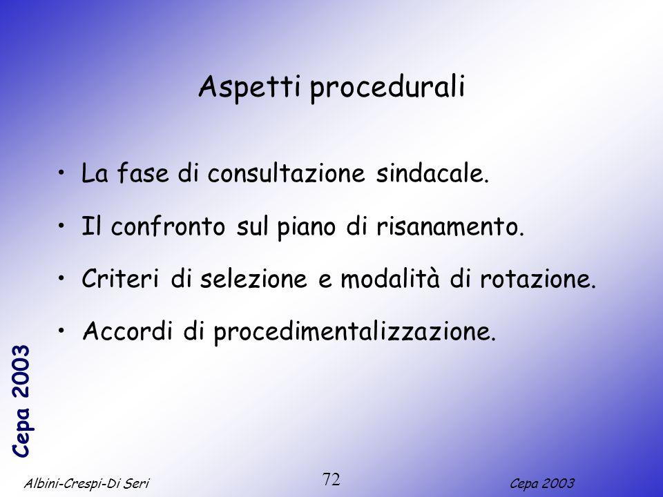 Albini-Crespi-Di SeriCepa 2003 72 Aspetti procedurali La fase di consultazione sindacale. Il confronto sul piano di risanamento. Criteri di selezione