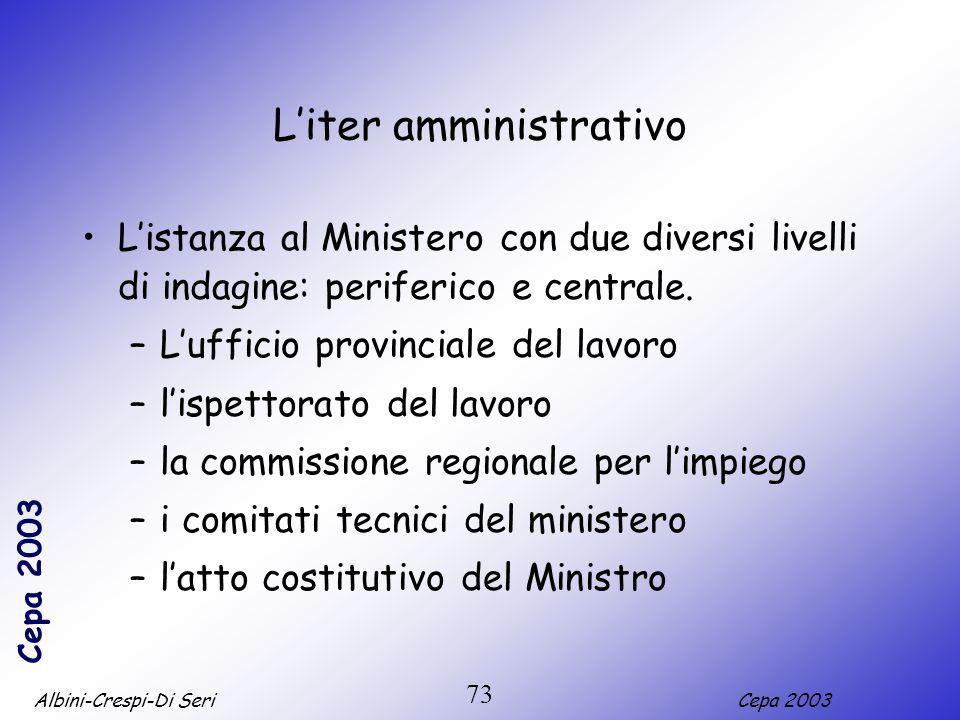 Albini-Crespi-Di SeriCepa 2003 73 Liter amministrativo Listanza al Ministero con due diversi livelli di indagine: periferico e centrale. –Lufficio pro