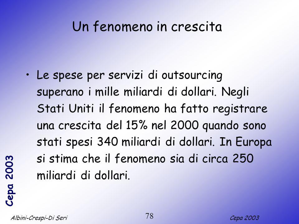 Albini-Crespi-Di SeriCepa 2003 78 Un fenomeno in crescita Le spese per servizi di outsourcing superano i mille miliardi di dollari. Negli Stati Uniti