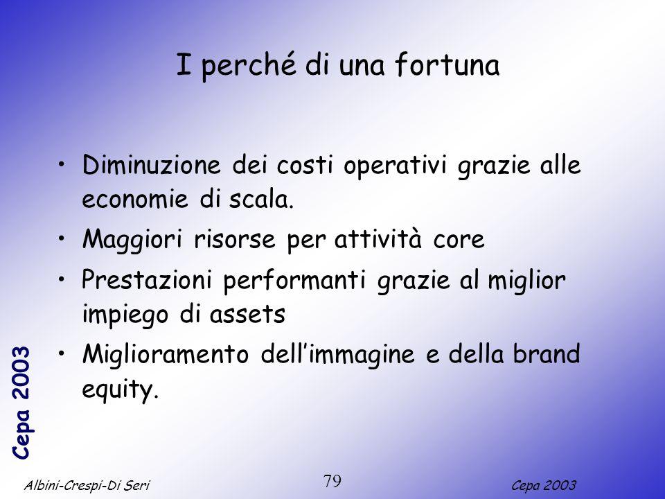Albini-Crespi-Di SeriCepa 2003 79 I perché di una fortuna Diminuzione dei costi operativi grazie alle economie di scala. Maggiori risorse per attività