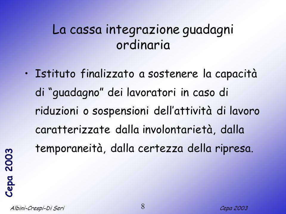 Albini-Crespi-Di SeriCepa 2003 8 La cassa integrazione guadagni ordinaria Istituto finalizzato a sostenere la capacità di guadagno dei lavoratori in c