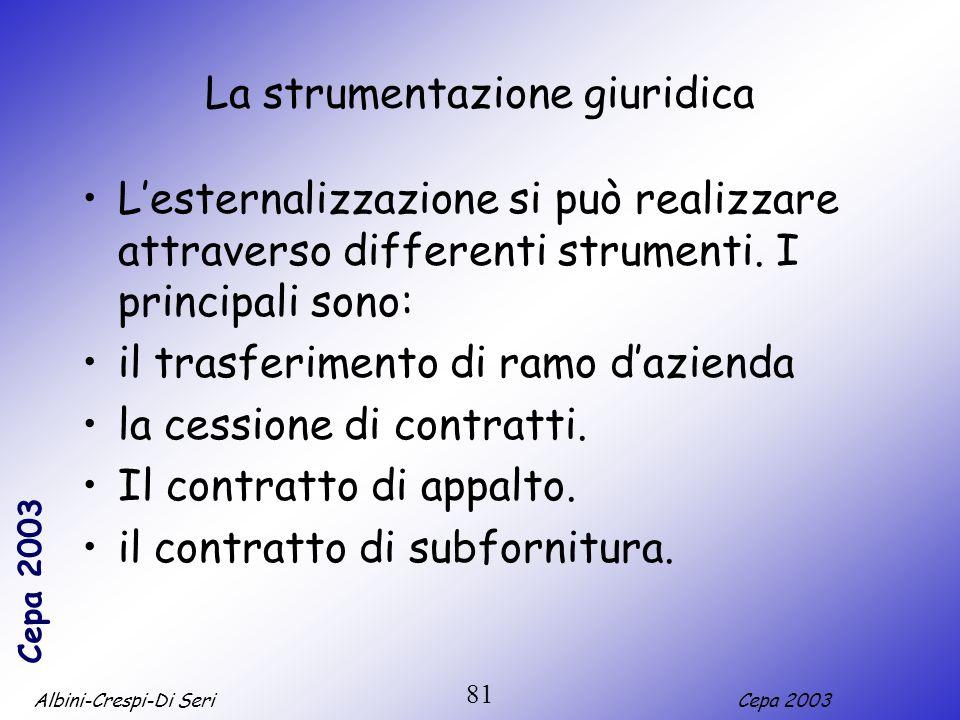 Albini-Crespi-Di SeriCepa 2003 81 La strumentazione giuridica Lesternalizzazione si può realizzare attraverso differenti strumenti. I principali sono: