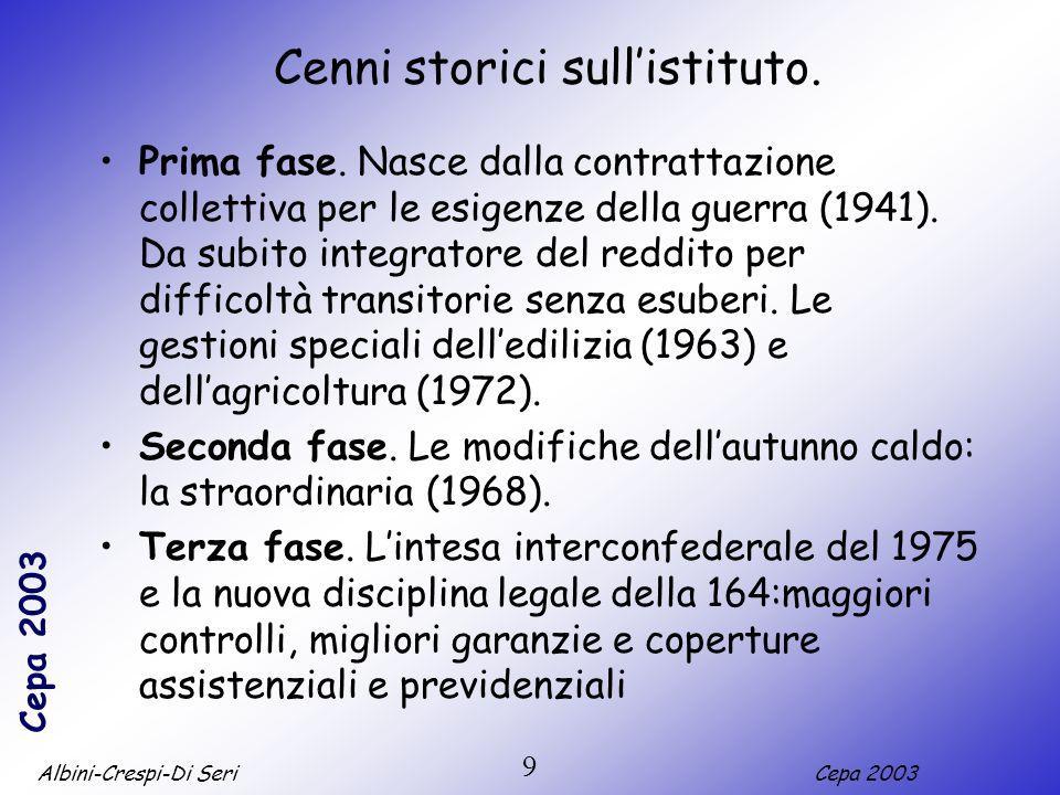 Albini-Crespi-Di SeriCepa 2003 9 Cenni storici sullistituto. Prima fase. Nasce dalla contrattazione collettiva per le esigenze della guerra (1941). Da