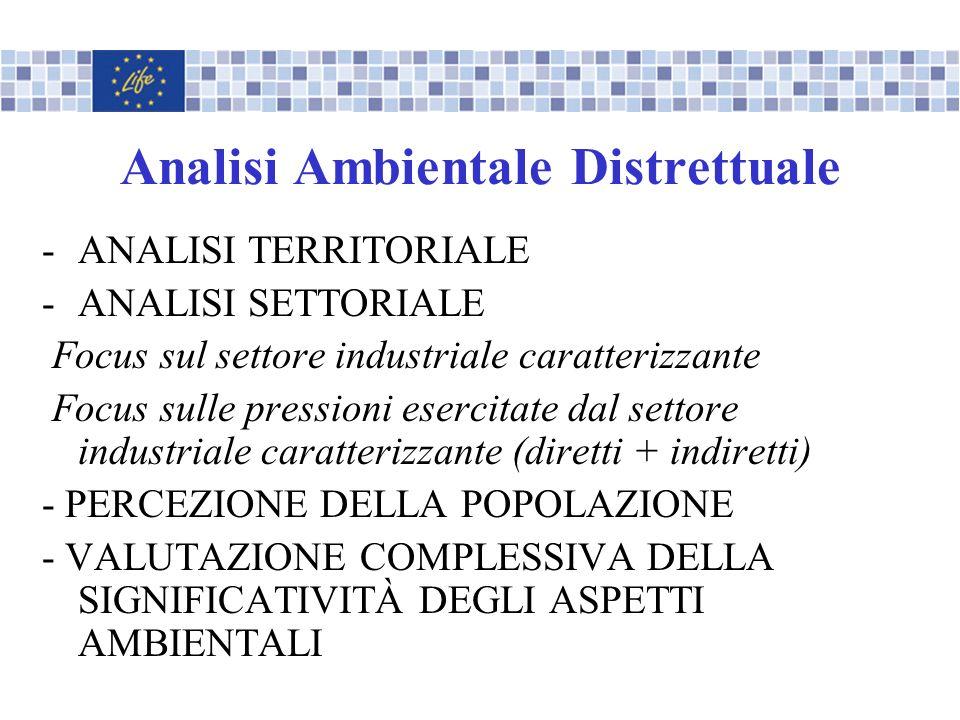 Analisi Ambientale Distrettuale -ANALISI TERRITORIALE -ANALISI SETTORIALE Focus sul settore industriale caratterizzante Focus sulle pressioni esercita
