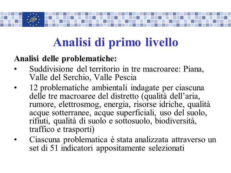 Analisi di primo livello Analisi delle problematiche: Suddivisione del territorio in tre macroaree: Piana, Valle del Serchio, Valle Pescia 12 problema