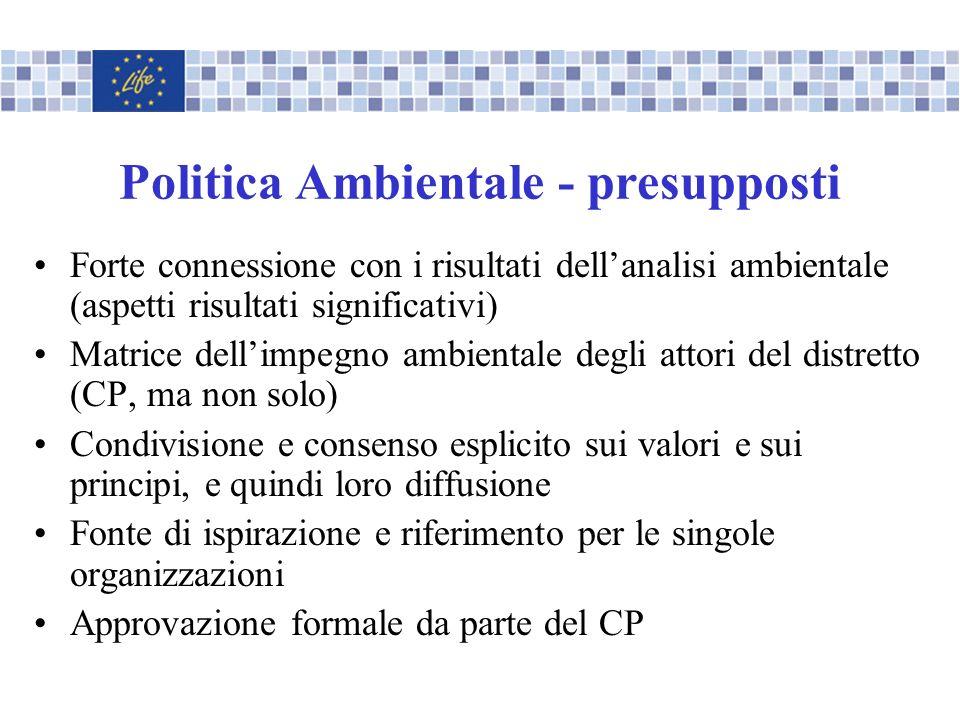Politica Ambientale - presupposti Forte connessione con i risultati dellanalisi ambientale (aspetti risultati significativi) Matrice dellimpegno ambie