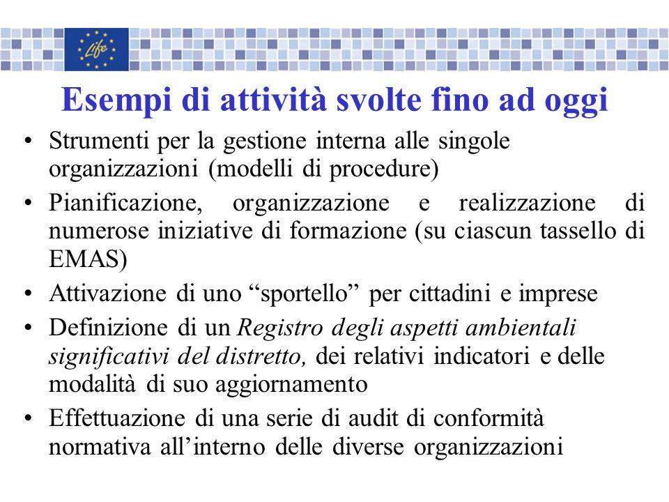 Esempi di attività svolte fino ad oggi Strumenti per la gestione interna alle singole organizzazioni (modelli di procedure) Pianificazione, organizzaz