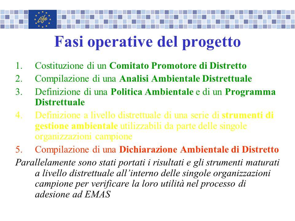 Fasi operative del progetto 1.Costituzione di un Comitato Promotore di Distretto 2.Compilazione di una Analisi Ambientale Distrettuale 3.Definizione d