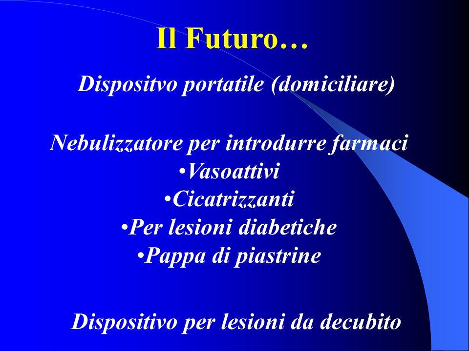 Il Futuro… Dispositvo portatile (domiciliare) Nebulizzatore per introdurre farmaci Vasoattivi Cicatrizzanti Per lesioni diabetiche Pappa di piastrine