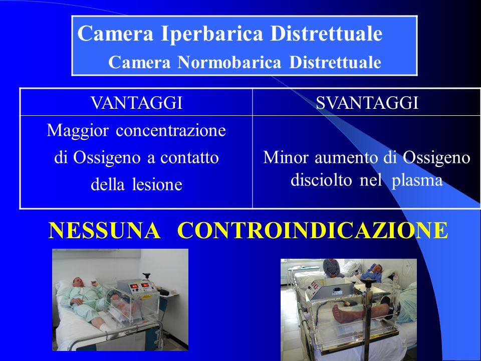 VANTAGGISVANTAGGI Maggior concentrazione di Ossigeno a contatto della lesione Minor aumento di Ossigeno disciolto nel plasma NESSUNA CONTROINDICAZIONE