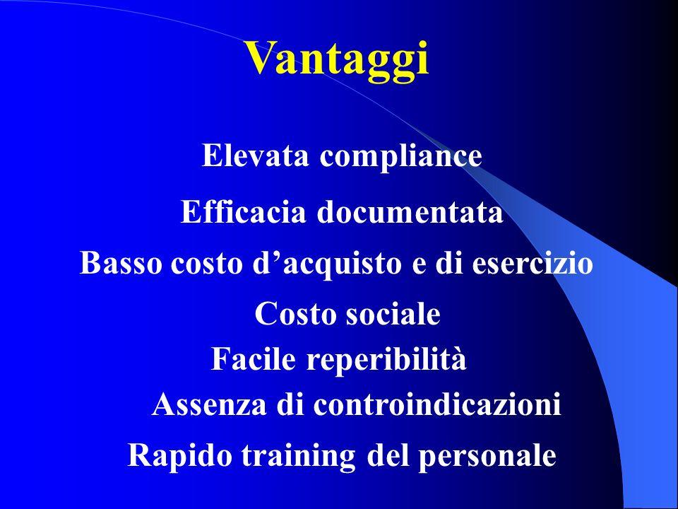 Casistica Passata (Sperimentale) 141 pazienti Attuale (Standardizzata) 3 pazienti/settimana : 47 casi