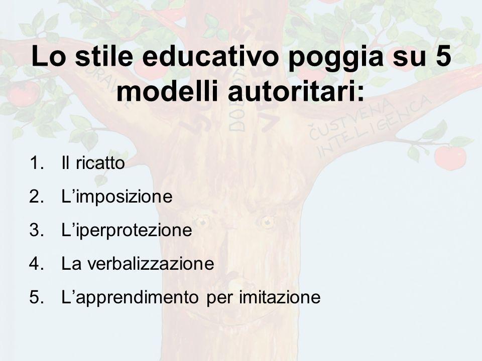 Lo stile educativo poggia su 5 modelli autoritari: 1.Il ricatto 2.Limposizione 3.Liperprotezione 4.La verbalizzazione 5.Lapprendimento per imitazione