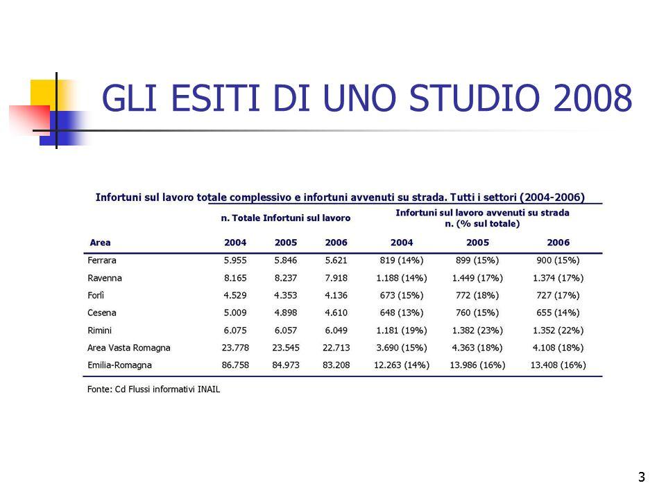 3 GLI ESITI DI UNO STUDIO 2008 3