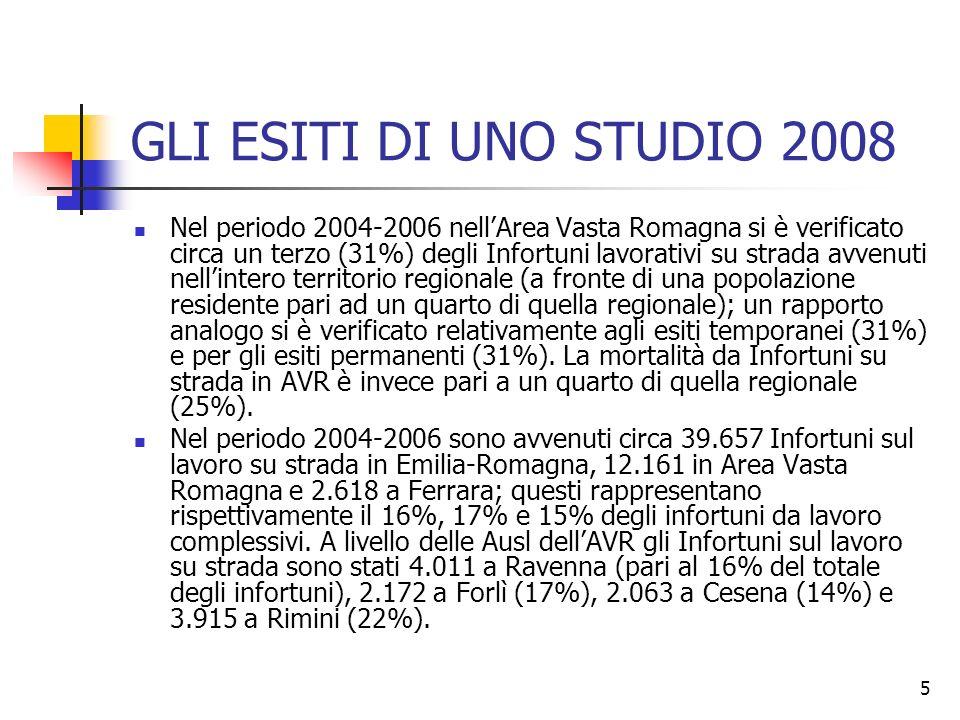 5 Nel periodo 2004-2006 nellArea Vasta Romagna si è verificato circa un terzo (31%) degli Infortuni lavorativi su strada avvenuti nellintero territori