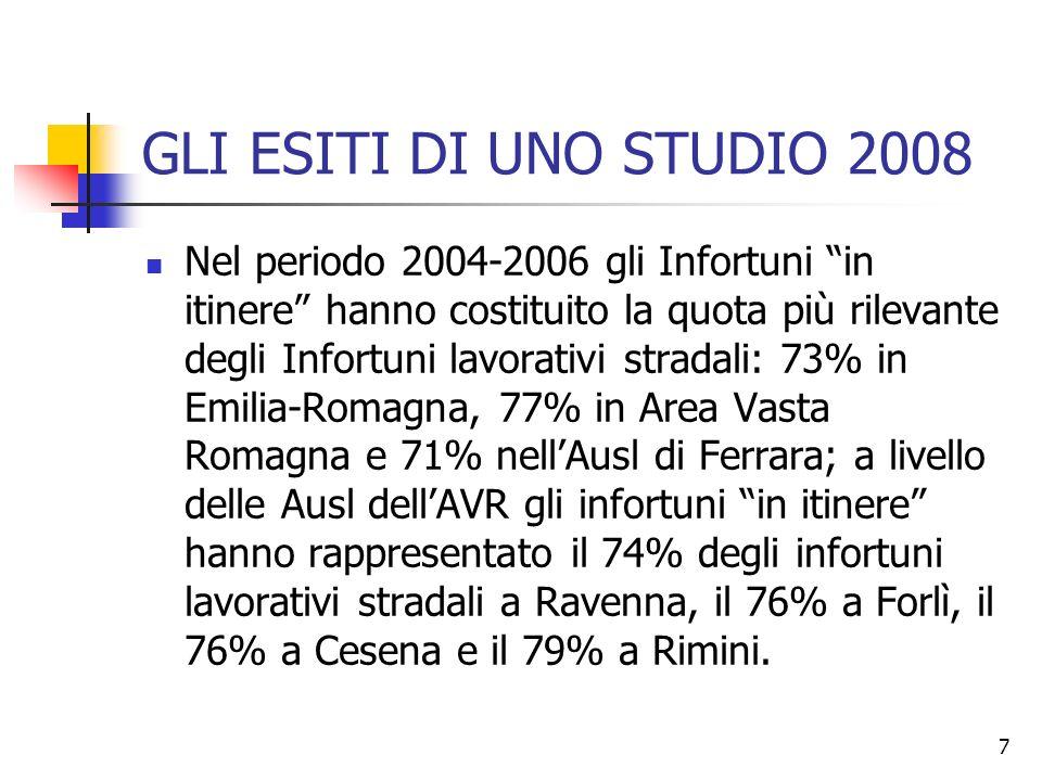 7 GLI ESITI DI UNO STUDIO 2008 Nel periodo 2004-2006 gli Infortuni in itinere hanno costituito la quota più rilevante degli Infortuni lavorativi strad