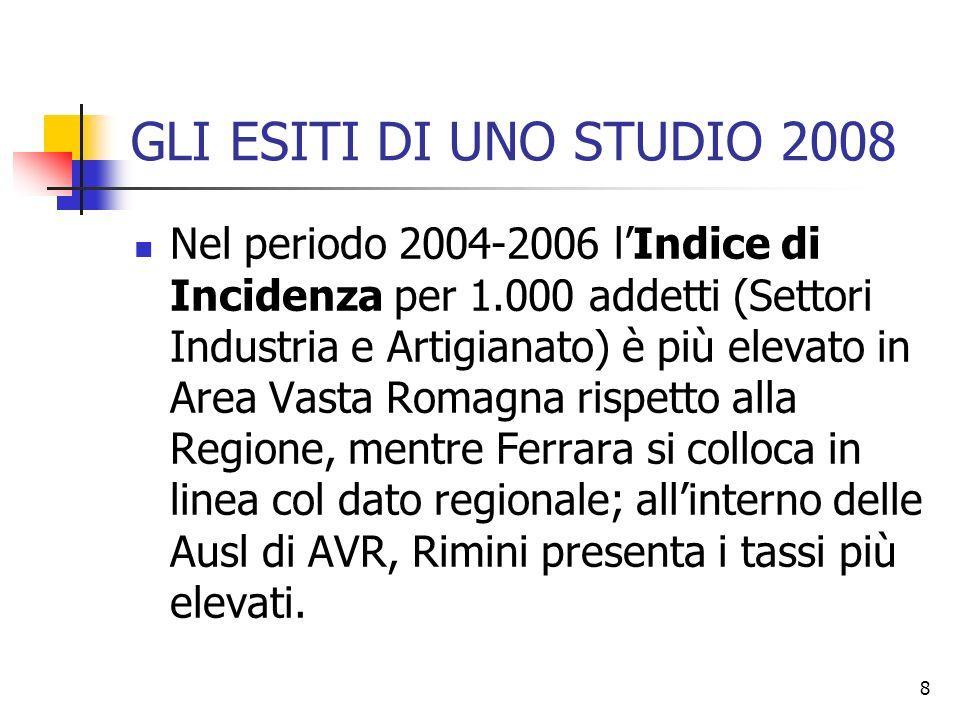 8 GLI ESITI DI UNO STUDIO 2008 Nel periodo 2004-2006 lIndice di Incidenza per 1.000 addetti (Settori Industria e Artigianato) è più elevato in Area Va