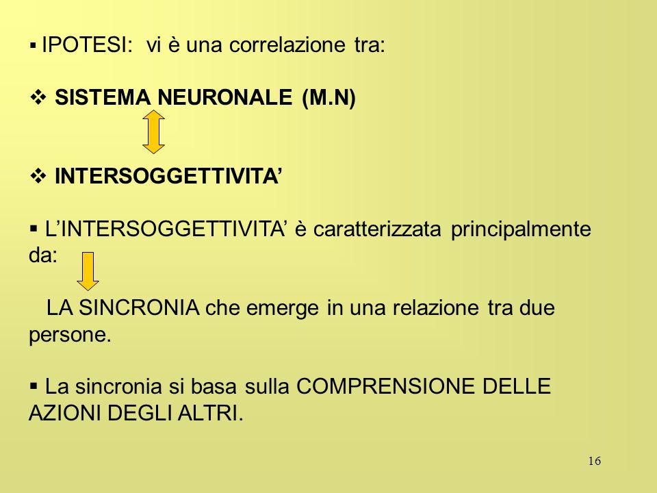 16 IPOTESI: vi è una correlazione tra: SISTEMA NEURONALE (M.N) INTERSOGGETTIVITA LINTERSOGGETTIVITA è caratterizzata principalmente da: LA SINCRONIA c