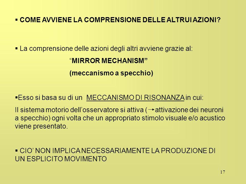 17 La comprensione delle azioni degli altri avviene grazie al: MIRROR MECHANISM (meccanismo a specchio) Esso si basa su di un MECCANISMO DI RISONANZA
