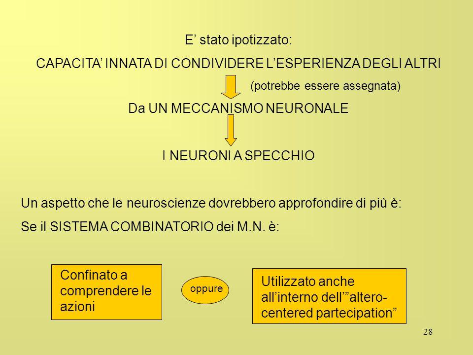 28 E stato ipotizzato: CAPACITA INNATA DI CONDIVIDERE LESPERIENZA DEGLI ALTRI (potrebbe essere assegnata) Da UN MECCANISMO NEURONALE I NEURONI A SPECC