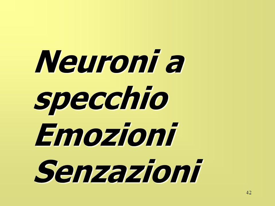 42 Neuroni a specchio Emozioni Senzazioni