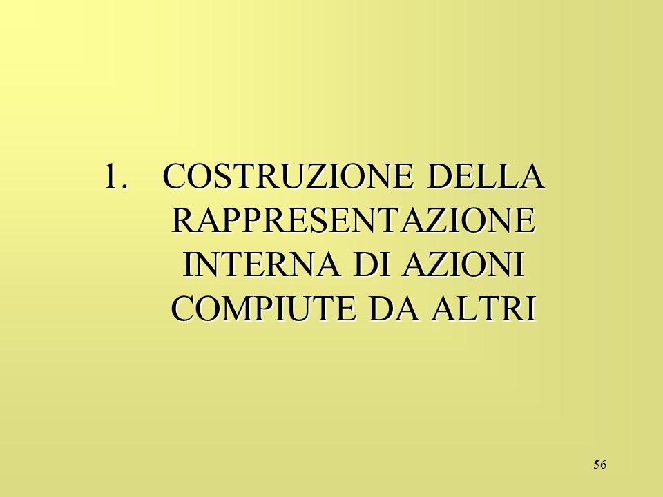 56 1.COSTRUZIONE DELLA RAPPRESENTAZIONE INTERNA DI AZIONI COMPIUTE DA ALTRI