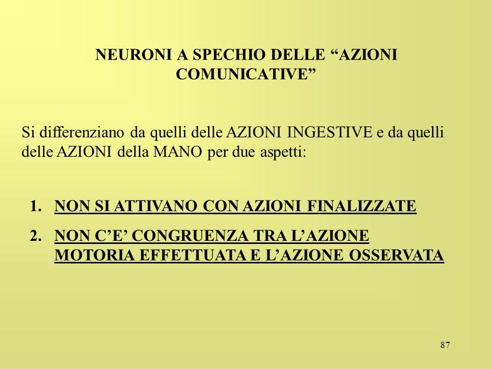 87 NEURONI A SPECHIO DELLE AZIONI COMUNICATIVE Si differenziano da quelli delle AZIONI INGESTIVE e da quelli delle AZIONI della MANO per due aspetti: