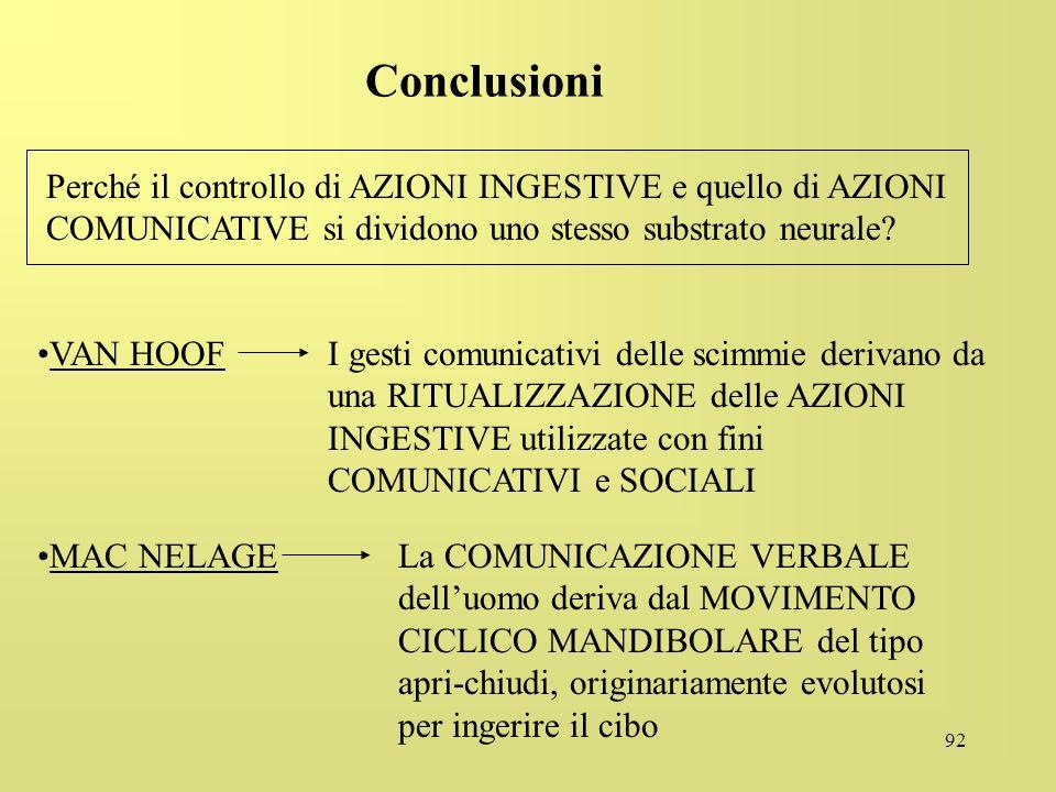 92 Conclusioni Perché il controllo di AZIONI INGESTIVE e quello di AZIONI COMUNICATIVE si dividono uno stesso substrato neurale? VAN HOOFI gesti comun
