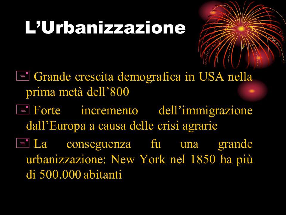 LUrbanizzazione + Grande crescita demografica in USA nella prima metà dell800 + Forte incremento dellimmigrazione dallEuropa a causa delle crisi agrarie + La conseguenza fu una grande urbanizzazione: New York nel 1850 ha più di 500.000 abitanti