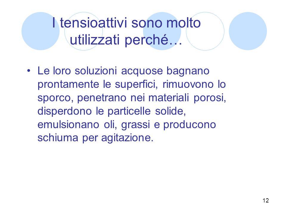 12 I tensioattivi sono molto utilizzati perché… Le loro soluzioni acquose bagnano prontamente le superfici, rimuovono lo sporco, penetrano nei materia