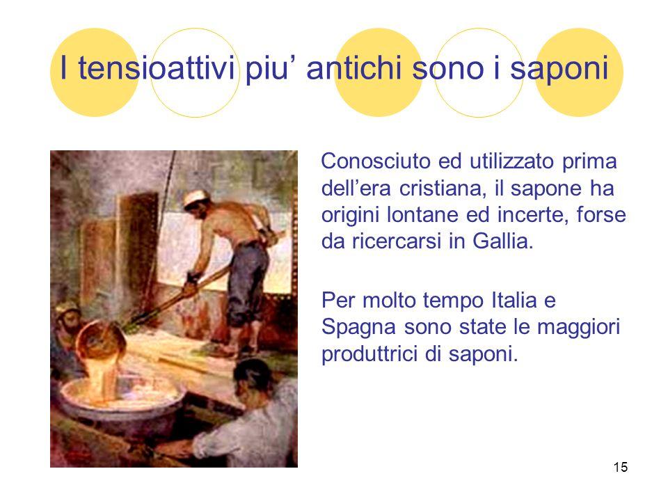 15 I tensioattivi piu antichi sono i saponi Conosciuto ed utilizzato prima dellera cristiana, il sapone ha origini lontane ed incerte, forse da ricerc