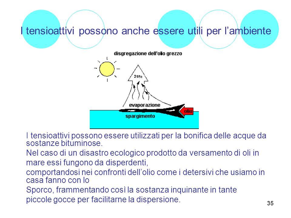 35 I tensioattivi possono anche essere utili per lambiente I tensioattivi possono essere utilizzati per la bonifica delle acque da sostanze bituminose