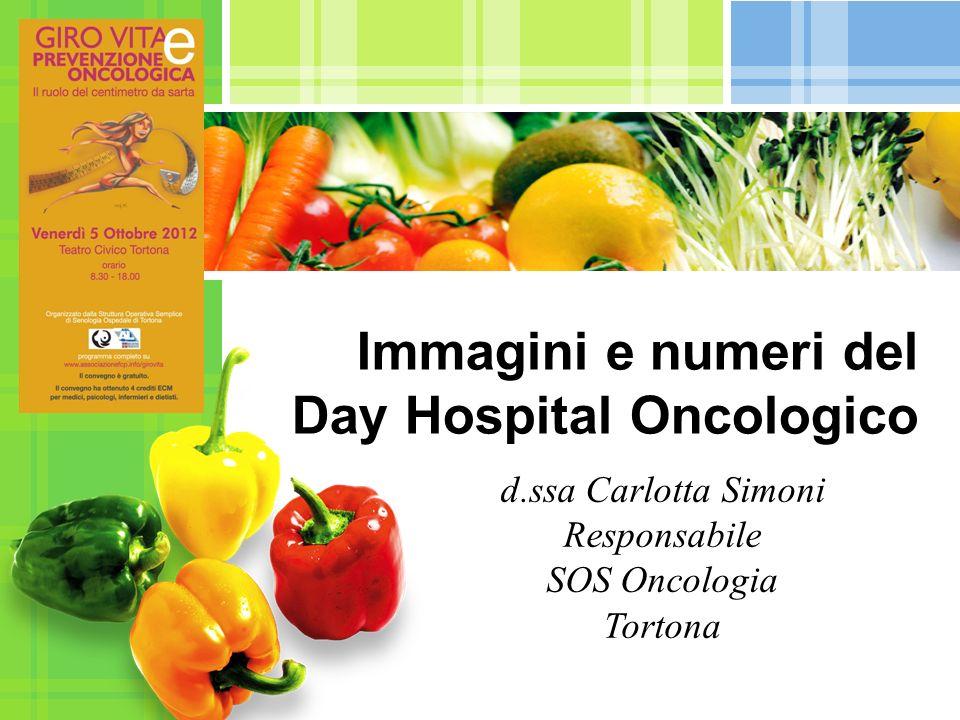 L/O/G/O Immagini e numeri del Day Hospital Oncologico d.ssa Carlotta Simoni Responsabile SOS Oncologia Tortona