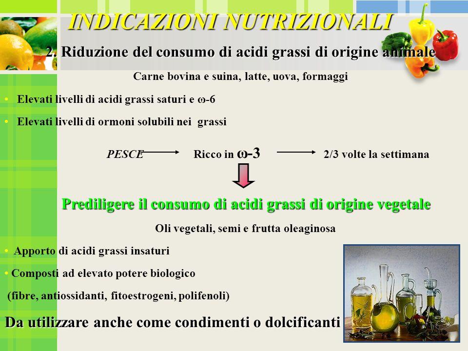 INDICAZIONI NUTRIZIONALI Elevati livelli di acidi grassi saturi e ω-6 Elevati livelli di ormoni solubili nei grassi 2. Riduzione del consumo di acidi