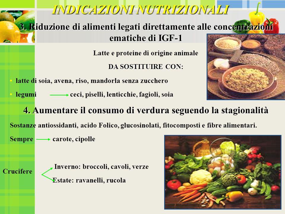 INDICAZIONI NUTRIZIONALI 3. Riduzione di alimenti legati direttamente alle concentrazioni ematiche di IGF-1 Latte e proteine di origine animale DA SOS