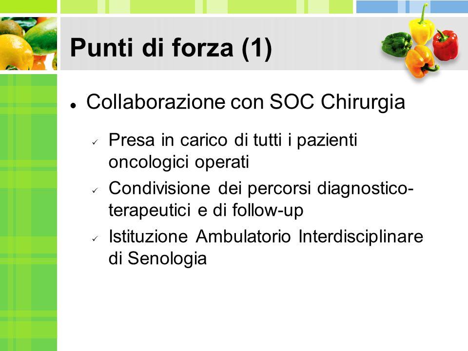 Punti di forza (1) Collaborazione con SOC Chirurgia Presa in carico di tutti i pazienti oncologici operati Condivisione dei percorsi diagnostico- tera
