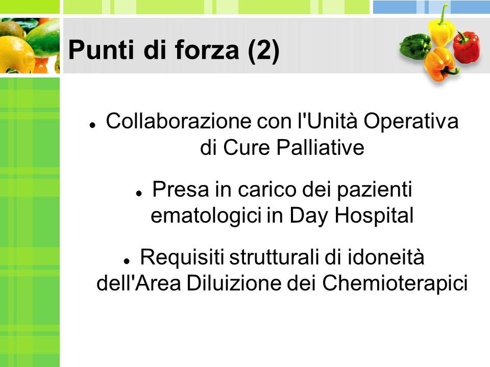 Punti di forza (2) Collaborazione con l'Unità Operativa di Cure Palliative Presa in carico dei pazienti ematologici in Day Hospital Requisiti struttur