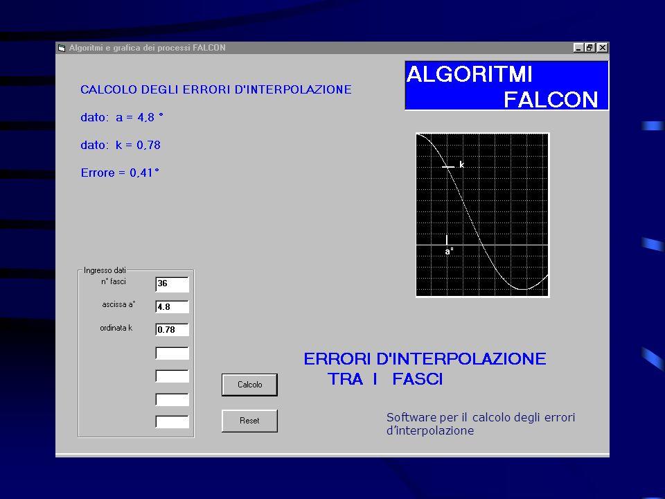 Software per il calcolo degli errori dinterpolazione