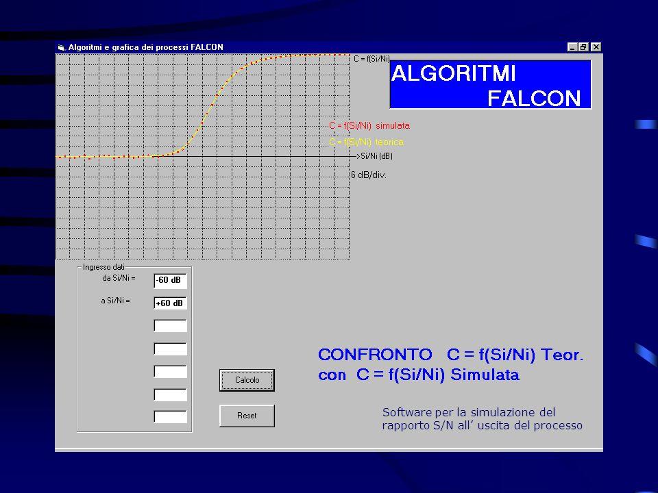Software per la simulazione del rapporto S/N all uscita del processo