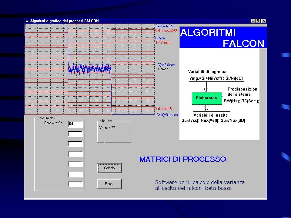 Software per il calcolo della varianza alluscita del falcon -beta basso