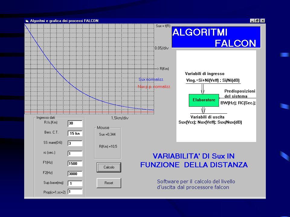 Software per il calcolo del livello duscita dal processore falcon